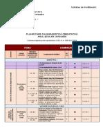 Planificare orientativa religie 2019-2020