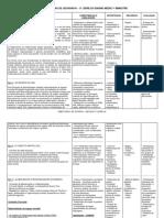 Plano de Ensino de Geografia 3ª Serie EM
