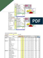 Costo Unitario Scoop 2, 2.5 y 3.5yd3