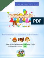 ppt PronombresPersonales