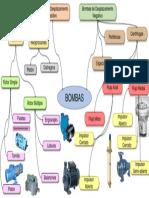 Mapa_Mental.pptx