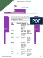 Tipos de Tela, Características y Usos de Géneros y Tejidos