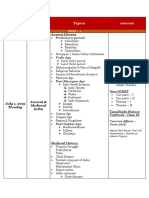 SUBJECT WISE Based Approach.pdf