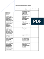 Rubrica para evaluar Reseña Descriptiva