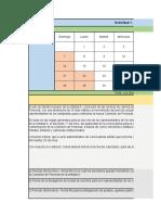 Estudio de caso_actividad1_evidencia2.xlsx