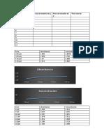 graficas biorreactor
