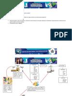 Actividad No 7.pdf