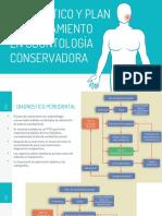 Diagnostico Periodontal.1.1