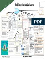mapa de sistema financiero en bolivia.docx