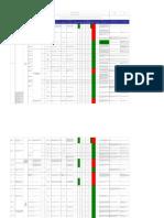 Matriz de Aspectos e Impactos Ambientales Calle 26