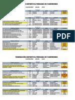 Calendario Fdptkd 2019-Final