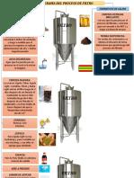 entradas y salidas filtro de cerveza