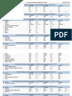 050 Irregular Verbs.pdf