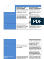 Introduccion a La Filosofia API 2