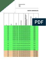 Cada 05_formato Nuevo Directiva 10 Dirtic_colores y Malla_regpol Puno_abr2019