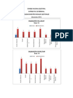 Distributivo Grafico Personal DPE
