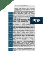 Método de Evaluacion Ergonómica
