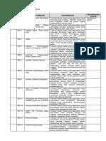 241665314-DAFTAR-FORMULIR-REKAM-MEDIS-docx.docx