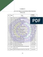 daftar perbankan.pdf