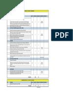 Distribucion de Actividades Mantencion Area 3 3101201.xlsx