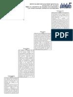 El Concepto de Anomia de Durkheim