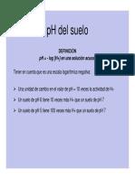 PH Del Suelo