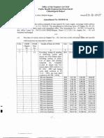 Amendment_03201516-1