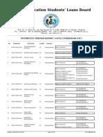 Incomplete Verified Report Lug