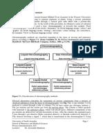 On-line chromatographic analysis