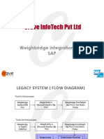 Weighbridge Integration With Sap