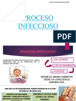 ADM- como se presenta la infeccion INDIVIDUAL-COMUNITARIO.pptx