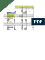 Input Output Sheet