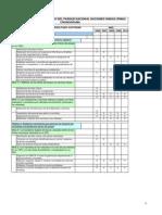 Anexo No 3 Plan Maestro PNNU Vers 1 5 Cronograma