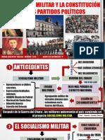 socialismomilitarylaconstitucindelospartidos-160601055330