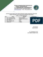 DAFTAR USULAN PANITIA WELDING 2013.docx