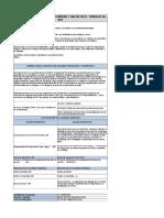 Formato Para El Registro de Acciones Preventivas y Correctivas