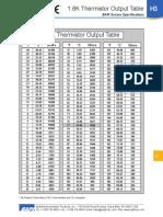 1.8k Thermistor 1.8K