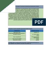 3. Costos Tercerización de Personal[271].xlsx