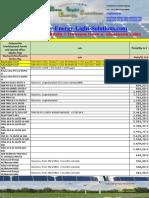 PV-Fundgrube - Abverkäufe