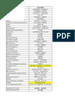 Copia de Listado de Empresas
