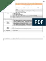 Formato de Codigos de Anulación