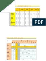 Cadet Juvenil 2010-11 Excel 97
