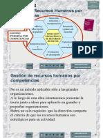UNNE - Relaciones Laborales - Gestion de Recursos Humanos por Competencias