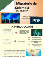 Sep 23_perfil Migratorio Colombia_OIM