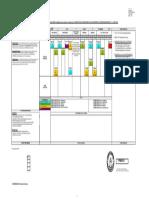 2-Apéndice 1 (Cronograma Exigencias EAD) Al Anexo 2