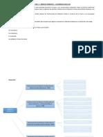 API NRO 3. Derecho Ambiental