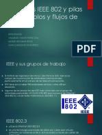 Estándares IEEE 802 y Pilas de Protocolos