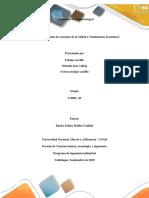 Tarea_2_Grupo_ 36consolidado (1) Fundamentos Economicos Gestion Integral
