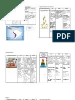 RESUMEN AZTECA-INCA-MAYA.pdf