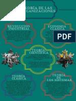 Infografia Teo. Org.